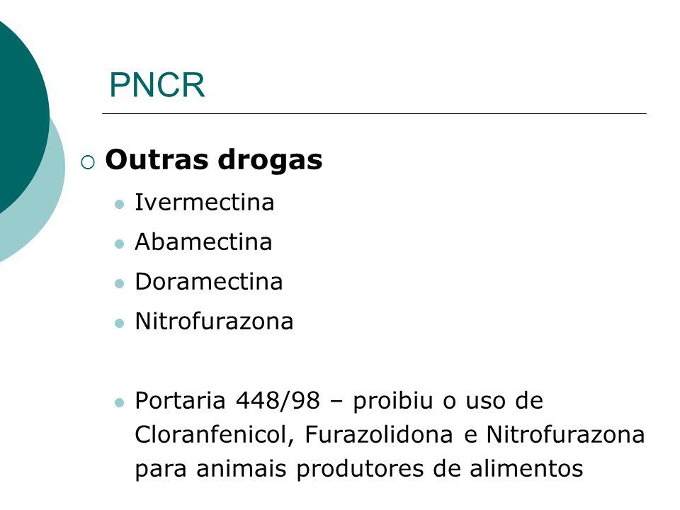 PNCR Outras drogas Ivermectina Abamectina Doramectina Nitrofurazona Portaria 448/98 – proibiu o uso de Cloranfenicol, Furazolidona e Nitrofurazona par