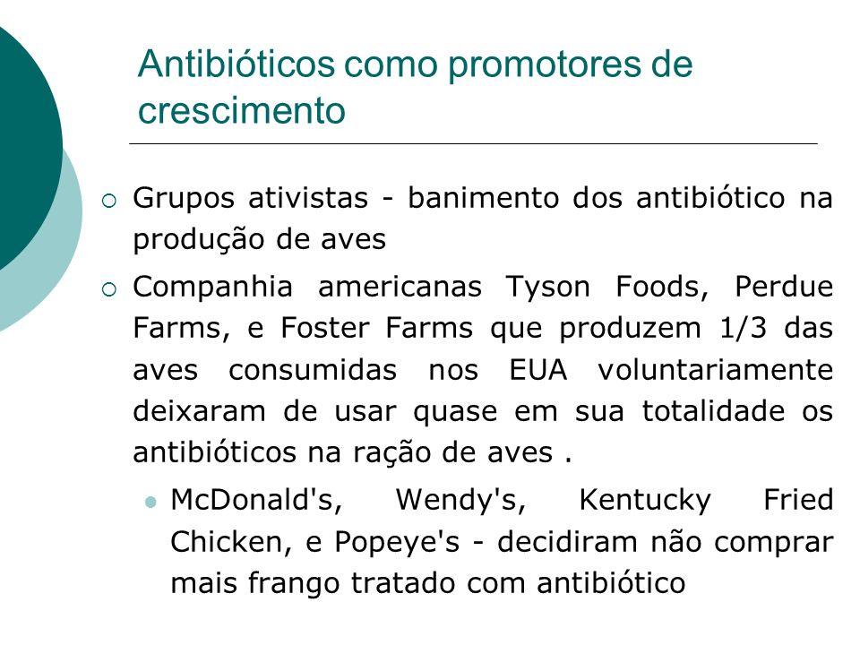 Antibióticos como promotores de crescimento Grupos ativistas - banimento dos antibiótico na produção de aves Companhia americanas Tyson Foods, Perdue