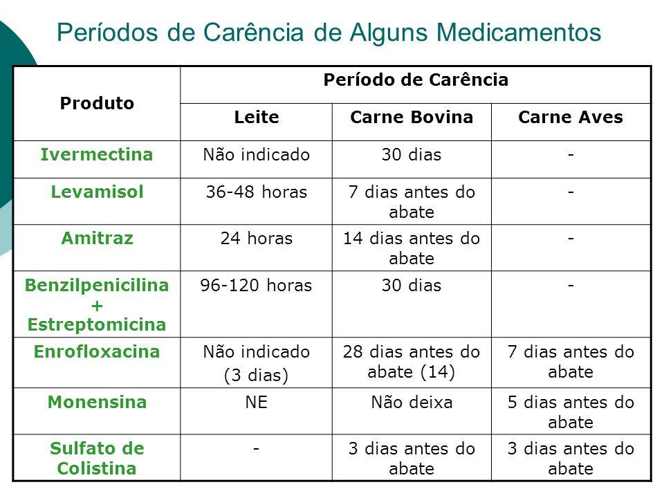 Períodos de Carência de Alguns Medicamentos Produto Período de Carência LeiteCarne BovinaCarne Aves IvermectinaNão indicado30 dias- Levamisol36-48 hor