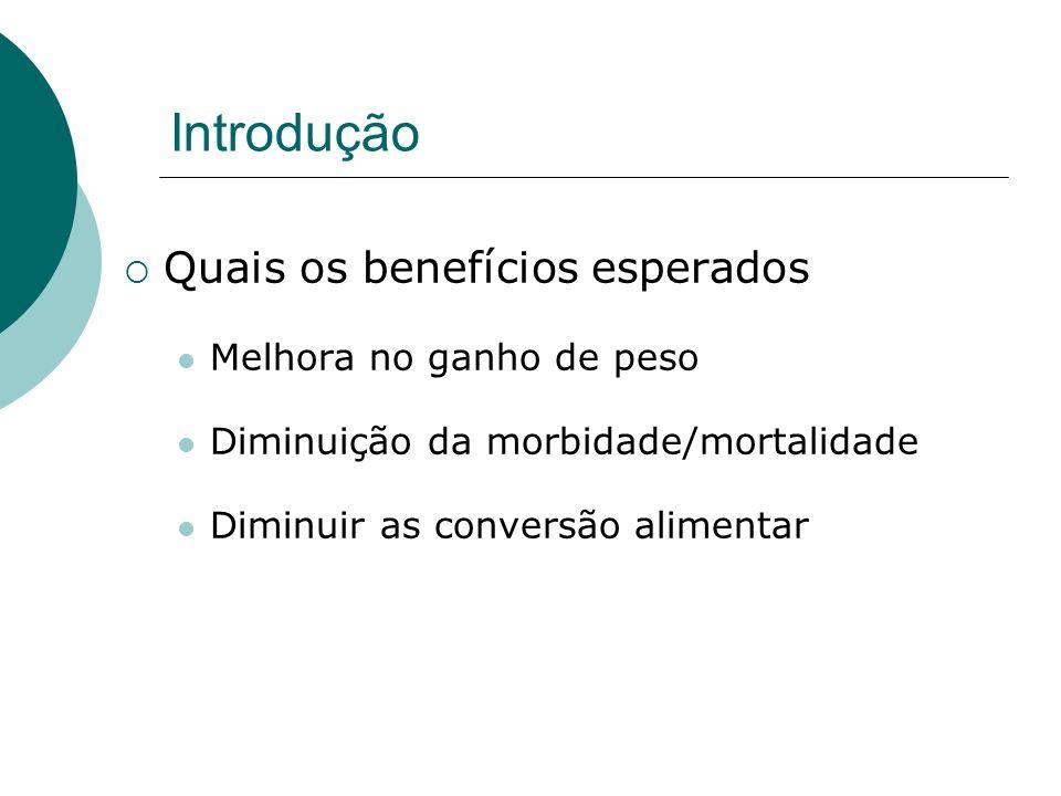 Introdução Quais os benefícios esperados Melhora no ganho de peso Diminuição da morbidade/mortalidade Diminuir as conversão alimentar