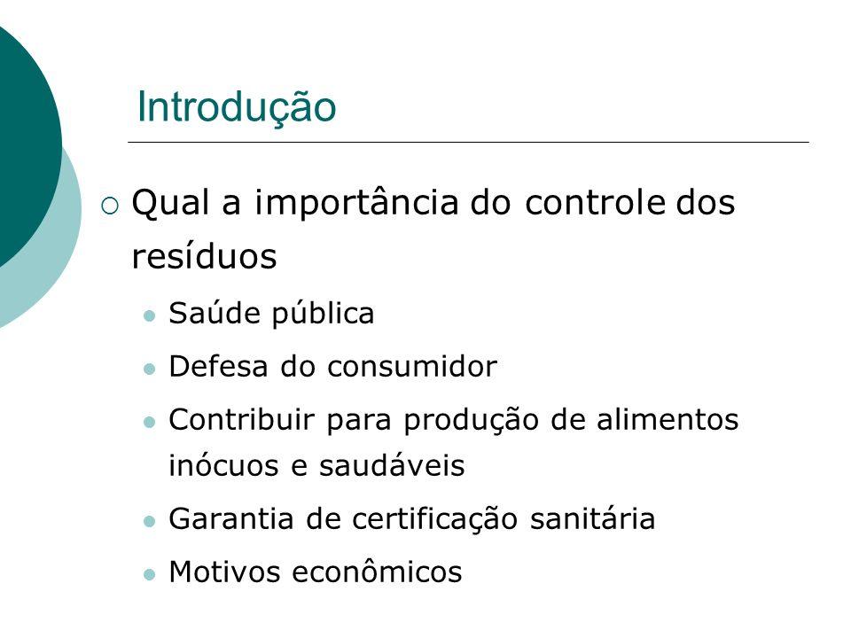 Introdução Qual a importância do controle dos resíduos Saúde pública Defesa do consumidor Contribuir para produção de alimentos inócuos e saudáveis Ga