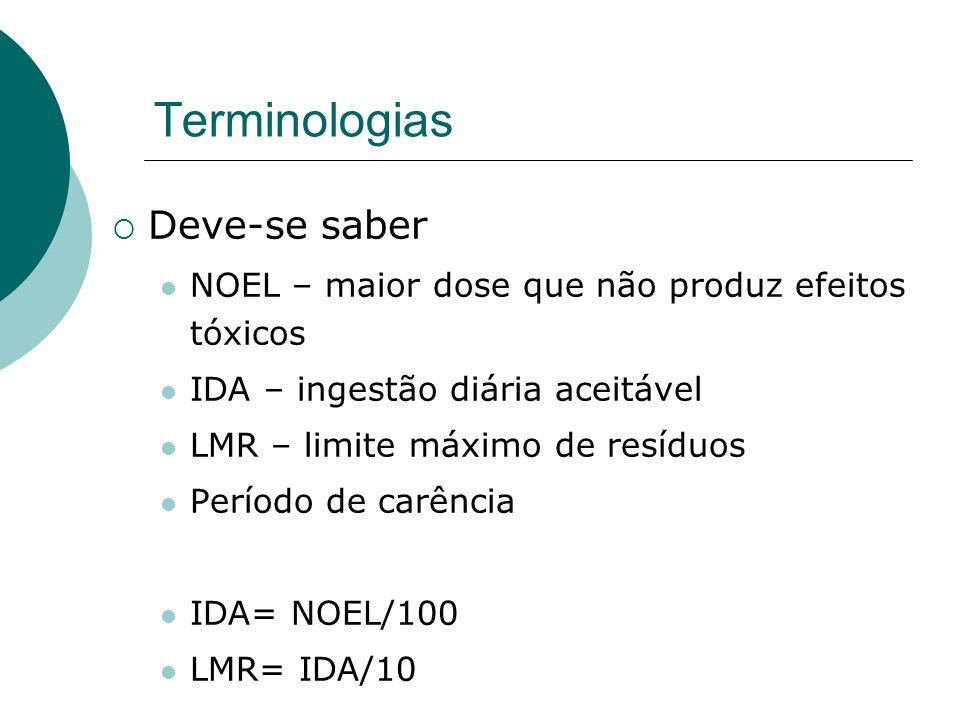 Terminologias Deve-se saber NOEL – maior dose que não produz efeitos tóxicos IDA – ingestão diária aceitável LMR – limite máximo de resíduos Período d