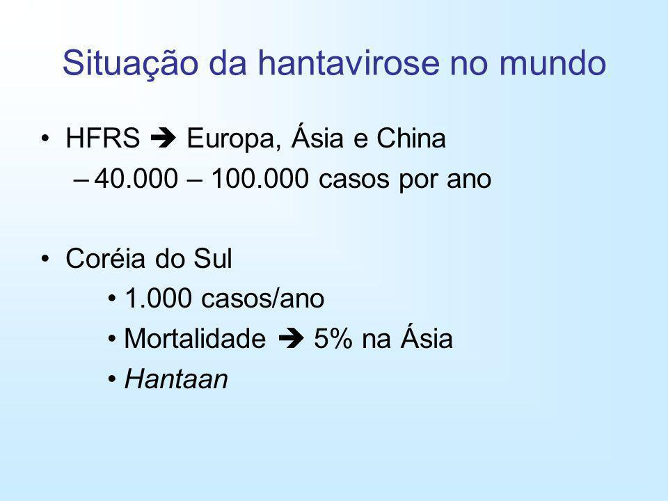 Situação da hantavirose no mundo HFRS Europa, Ásia e China –40.000 – 100.000 casos por ano Coréia do Sul 1.000 casos/ano Mortalidade 5% na Ásia Hantaa