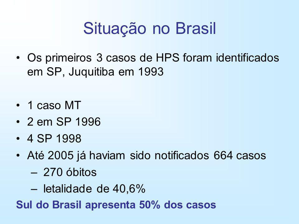 Situação no Brasil Os primeiros 3 casos de HPS foram identificados em SP, Juquitiba em 1993 1 caso MT 2 em SP 1996 4 SP 1998 Até 2005 já haviam sido n