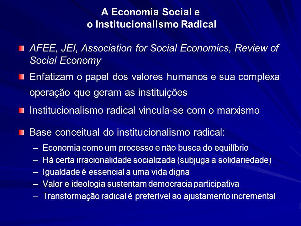 A Economia Social e o Institucionalismo Radical AFEE, JEI, Association for Social Economics, Review of Social Economy Enfatizam o papel dos valores hu