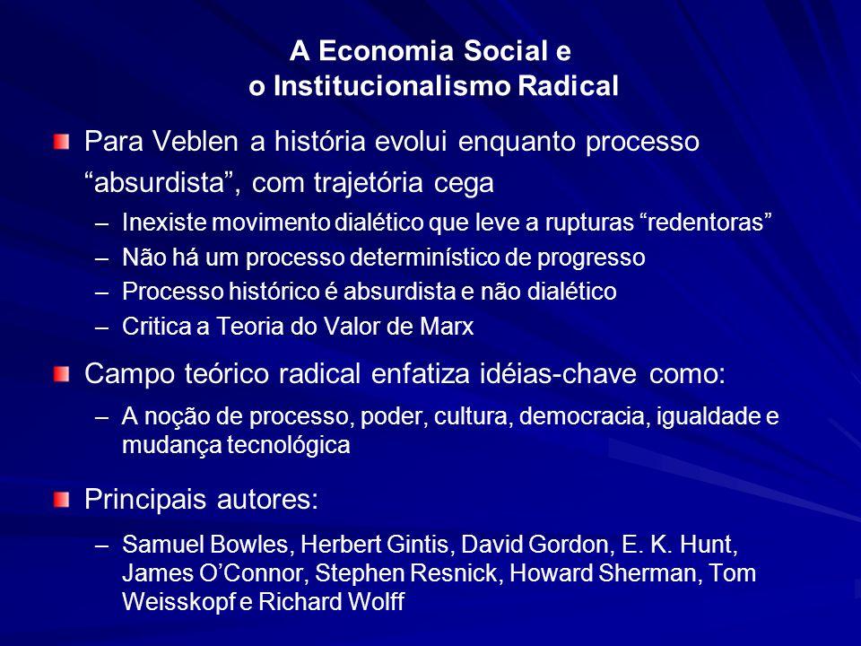 A Economia Social e o Institucionalismo Radical Para Veblen a história evolui enquanto processo absurdista, com trajetória cega – –Inexiste movimento