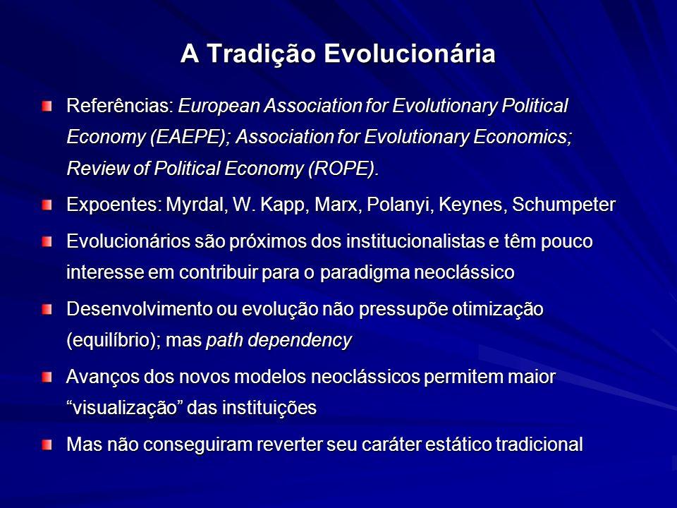 A Tradição Evolucionária Referências: European Association for Evolutionary Political Economy (EAEPE); Association for Evolutionary Economics; Review