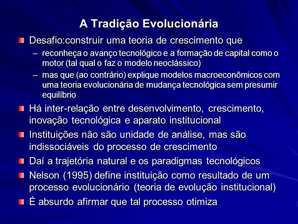 A Tradição Evolucionária Desafio:construir uma teoria de crescimento que –reconheça o avanço tecnológico e a formação de capital como o motor (tal qua