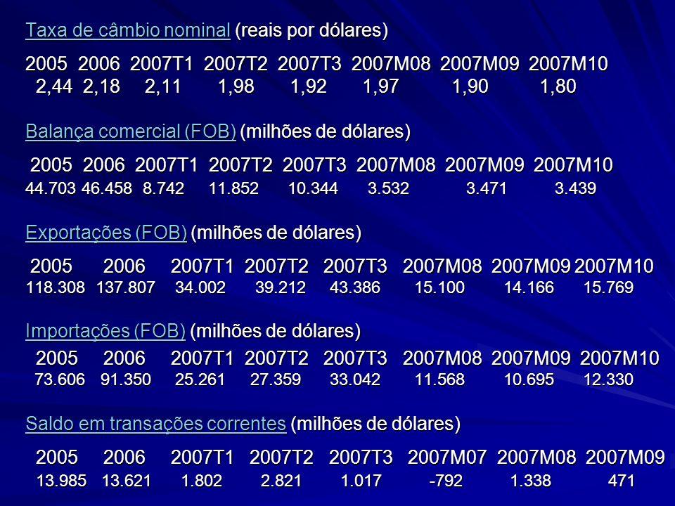 Taxa de câmbio nominalTaxa de câmbio nominal (reais por dólares) Taxa de câmbio nominal (reais por dólares) Taxa de câmbio nominal 2005 2006 2007T1 20
