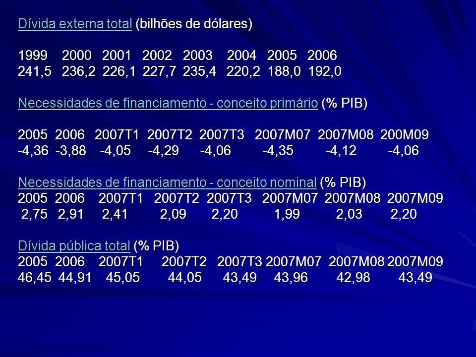 Dívida externa totalDívida externa total (bilhões de dólares) Dívida externa total 1999 2000 2001 2002 2003 2004 2005 2006 241,5 236,2 226,1 227,7 235