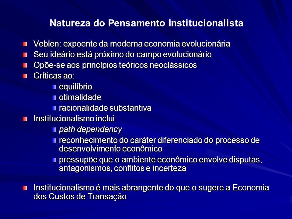 Natureza do Pensamento Institucionalista Veblen: expoente da moderna economia evolucionária Seu ideário está próximo do campo evolucionário Opõe-se ao