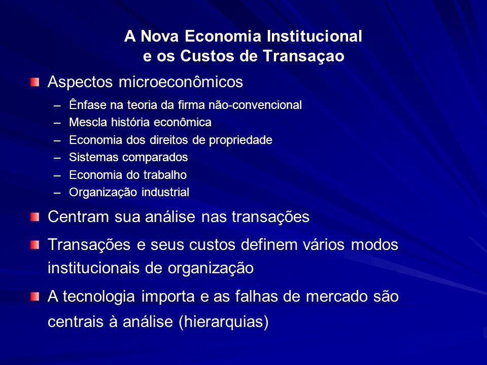A Nova Economia Institucional e os Custos de Transaçao Aspectos microeconômicos – –Ênfase na teoria da firma não-convencional – –Mescla história econô