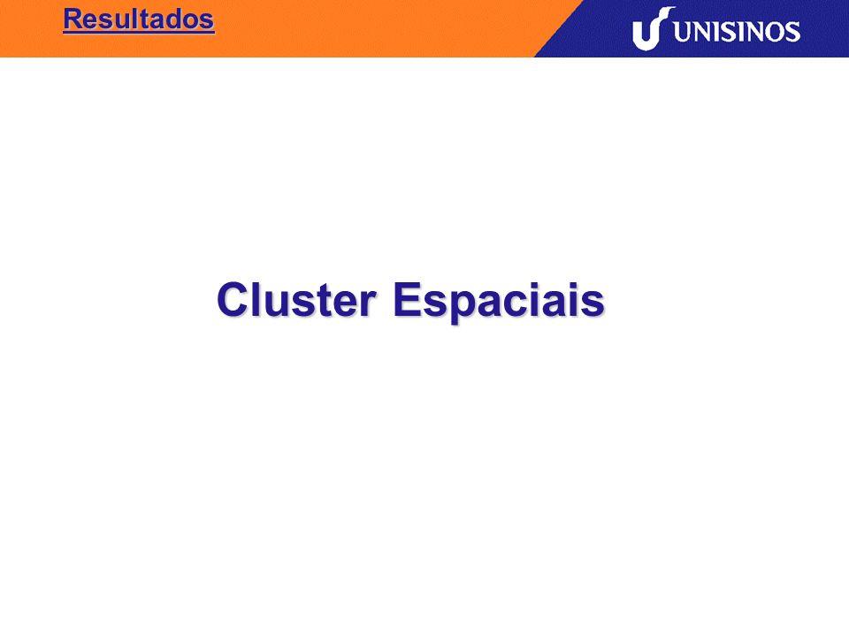 Resultados Cluster Espaciais