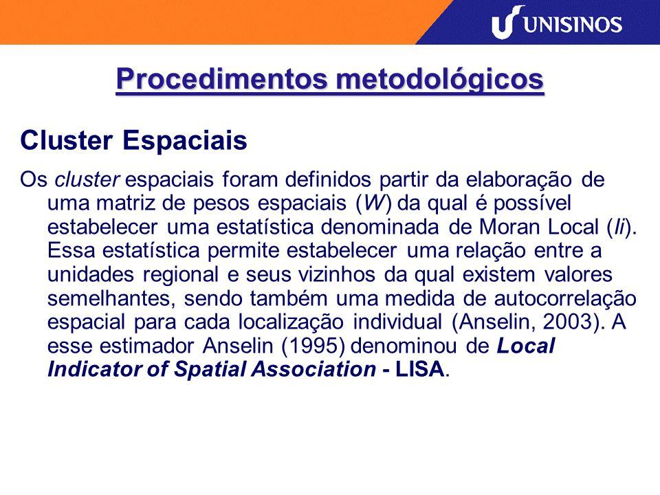 Procedimentos metodológicos Cluster Espaciais Os cluster espaciais foram definidos partir da elaboração de uma matriz de pesos espaciais (W) da qual é possível estabelecer uma estatística denominada de Moran Local (Ii).