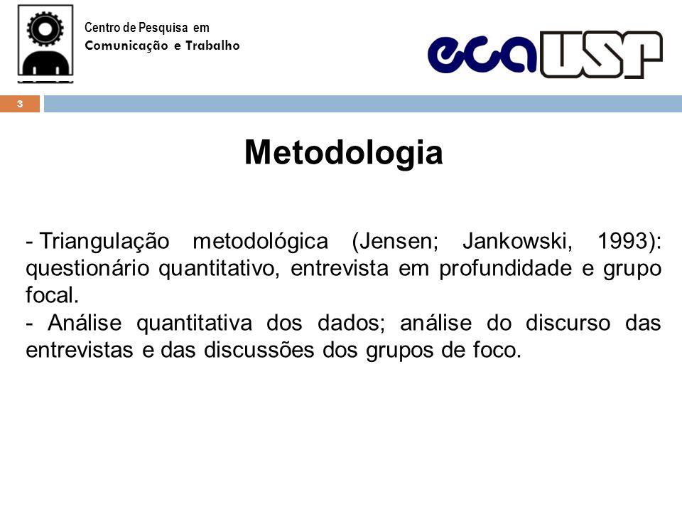 Centro de Pesquisa em Comunicação e Trabalho Metodologia - Triangulação metodológica (Jensen; Jankowski, 1993): questionário quantitativo, entrevista