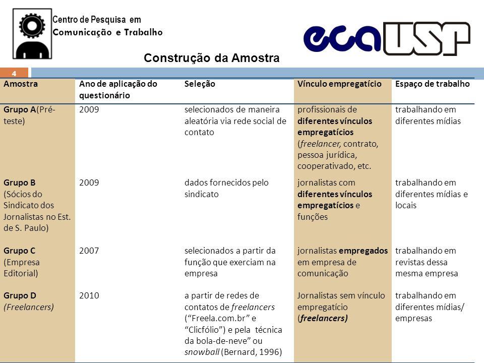 Centro de Pesquisa em Comunicação e Trabalho Referências MARSHALL, Leandro.