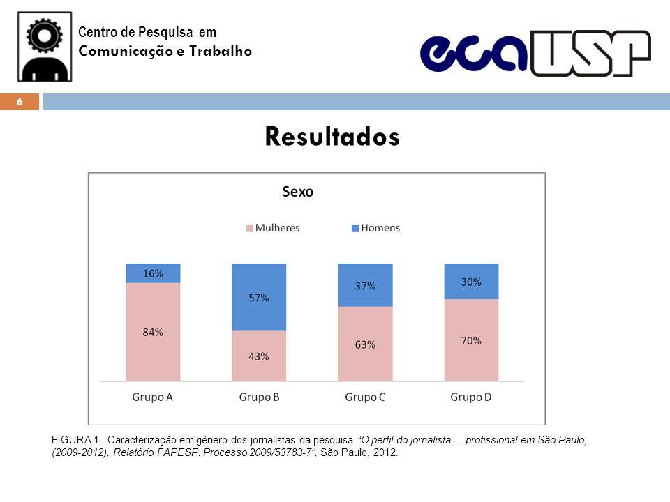 Resultados FIGURA 1 - Caracterização em gênero dos jornalistas da pesquisa O perfil do jornalista... profissional em São Paulo, (2009-2012), Relatório