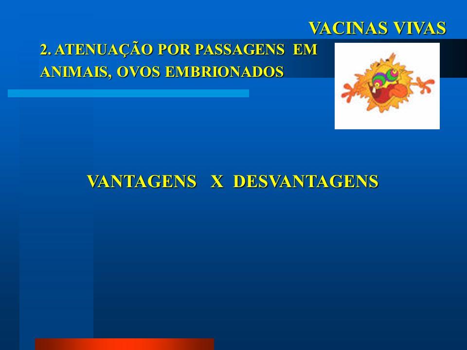 VACINAS VIVAS 2. ATENUAÇÃO POR PASSAGENS EM ANIMAIS, OVOS EMBRIONADOS VANTAGENS X DESVANTAGENS