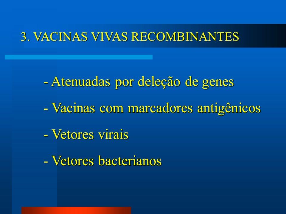 3. VACINAS VIVAS RECOMBINANTES 3. VACINAS VIVAS RECOMBINANTES - Atenuadas por deleção de genes - Vacinas com marcadores antigênicos - Vetores virais -