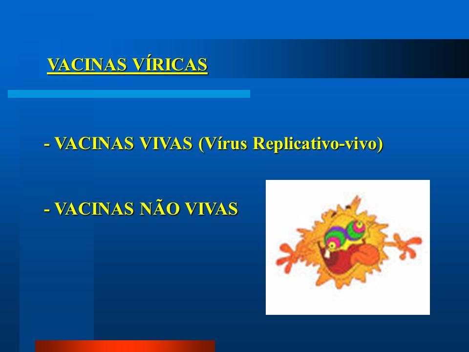 - VACINAS VIVAS (Vírus Replicativo-vivo) - VACINAS NÃO VIVAS