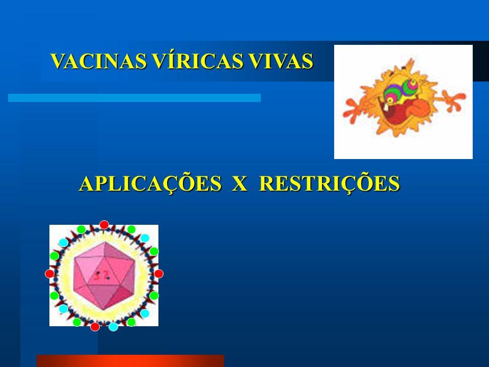 VACINAS VÍRICAS VIVAS APLICAÇÕES X RESTRIÇÕES