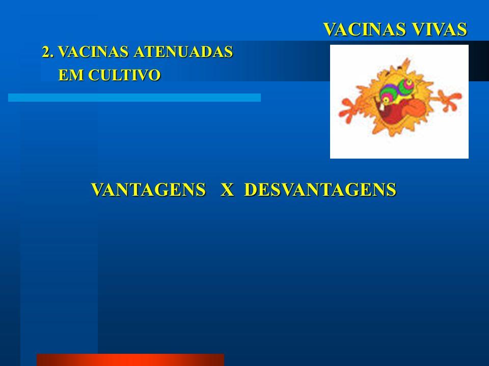 VACINAS VIVAS 2. VACINAS ATENUADAS EM CULTIVO EM CULTIVO VANTAGENS X DESVANTAGENS