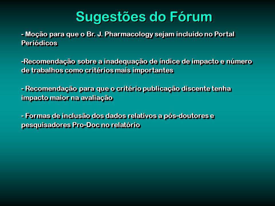 Sugestões do Fórum - Moção para que o Br. J. Pharmacology sejam incluido no Portal Periódicos -Recomendação sobre a inadequação de índice de impacto e