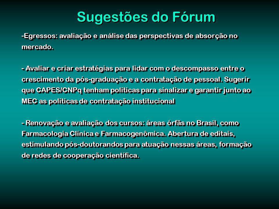 Sugestões do Fórum -Egressos: avaliação e análise das perspectivas de absorção no mercado. - Avaliar e criar estratégias para lidar com o descompasso
