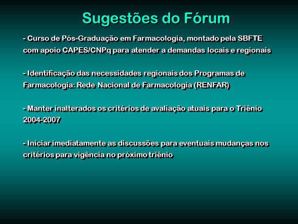 Sugestões do Fórum - Curso de Pós-Graduação em Farmacologia, montado pela SBFTE com apoio CAPES/CNPq para atender a demandas locais e regionais - Iden