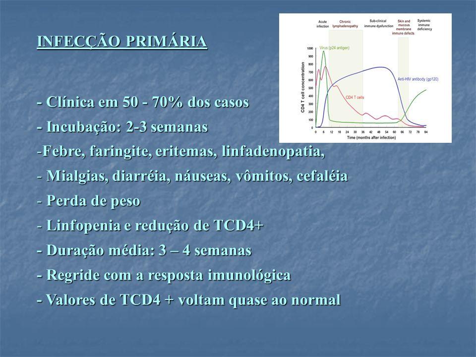 INFECÇÃO PRIMÁRIA - Clínica em 50 - 70% dos casos - Incubação: 2-3 semanas -Febre, faringite, eritemas, linfadenopatia, - Mialgias, diarréia, náuseas,