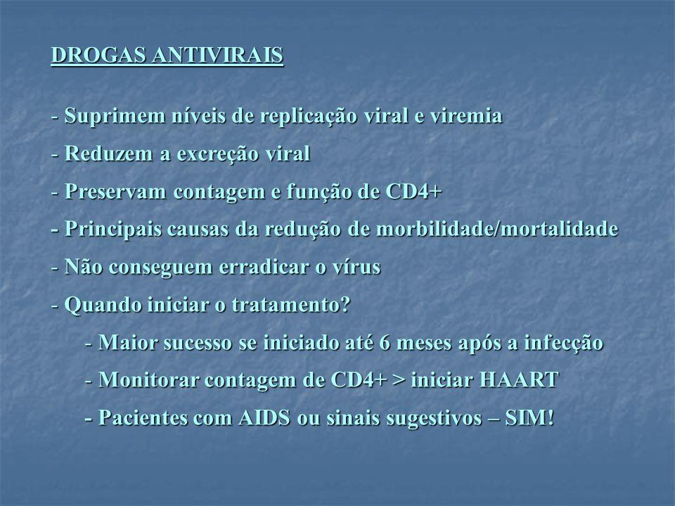 DROGAS ANTIVIRAIS - Suprimem níveis de replicação viral e viremia - Reduzem a excreção viral - Preservam contagem e função de CD4+ - Principais causas