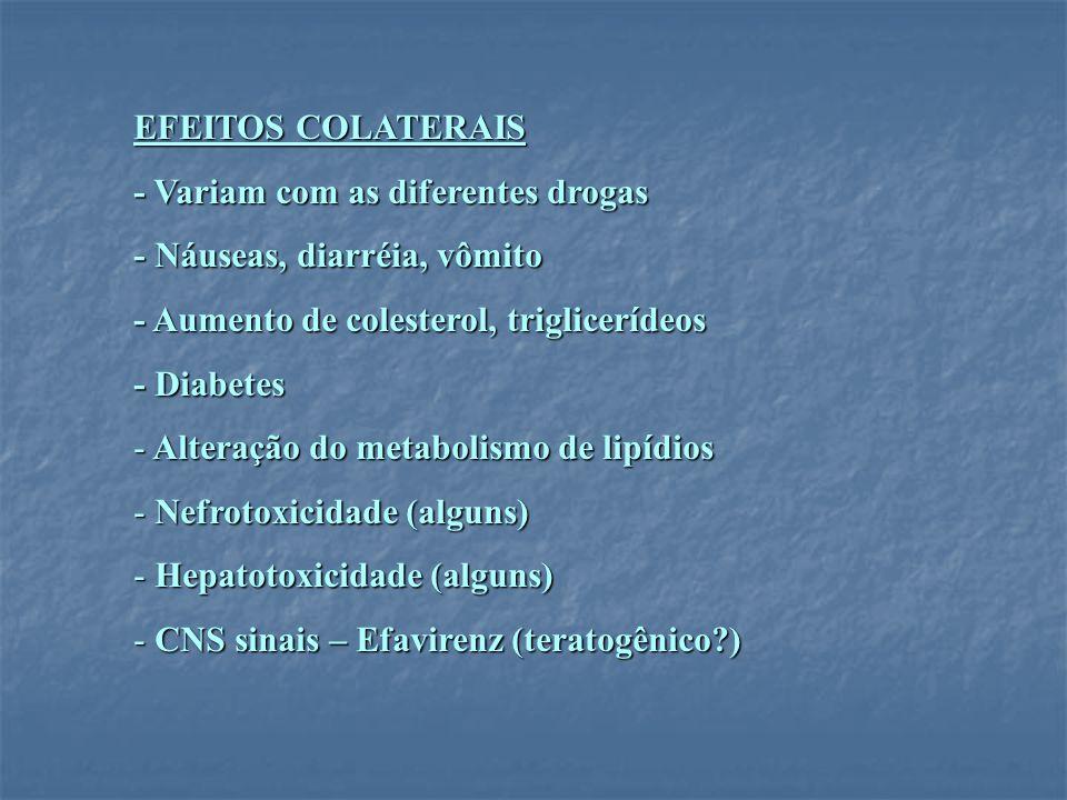 EFEITOS COLATERAIS - Variam com as diferentes drogas - Náuseas, diarréia, vômito - Aumento de colesterol, triglicerídeos - Diabetes - Alteração do met