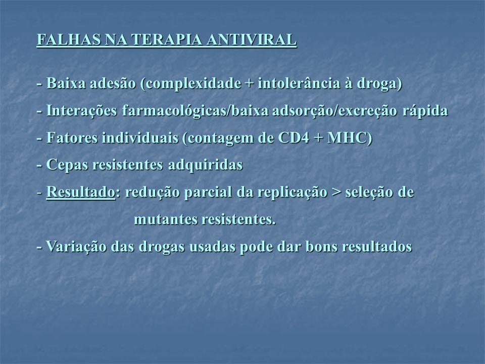 FALHAS NA TERAPIA ANTIVIRAL - Baixa adesão (complexidade + intolerância à droga) - Interações farmacológicas/baixa adsorção/excreção rápida - Fatores