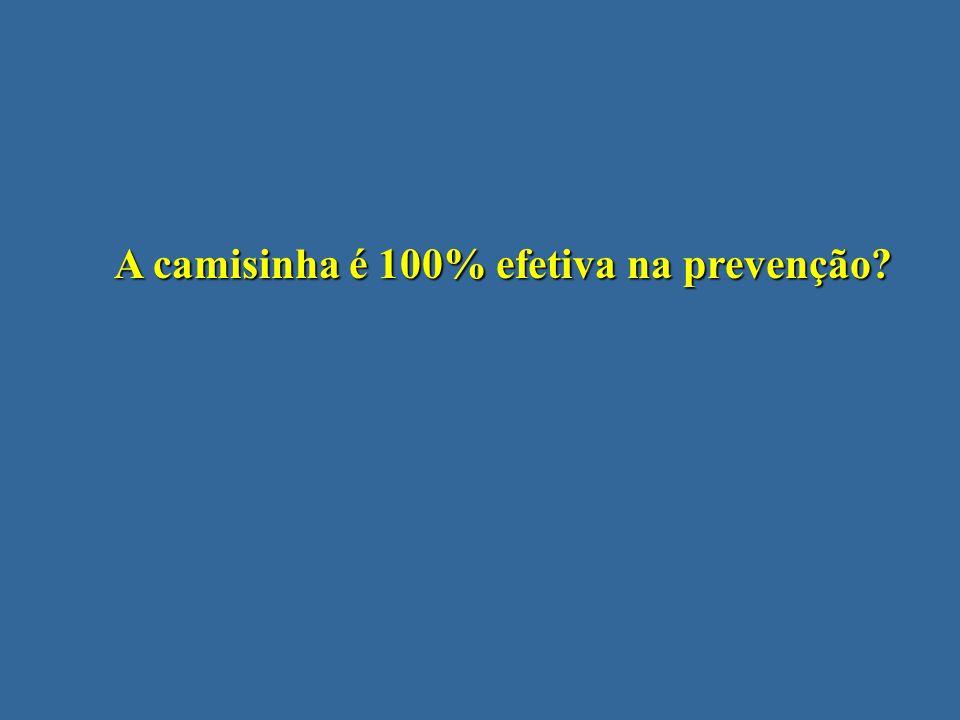 A camisinha é 100% efetiva na prevenção?