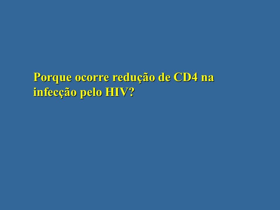 Porque ocorre redução de CD4 na infecção pelo HIV?