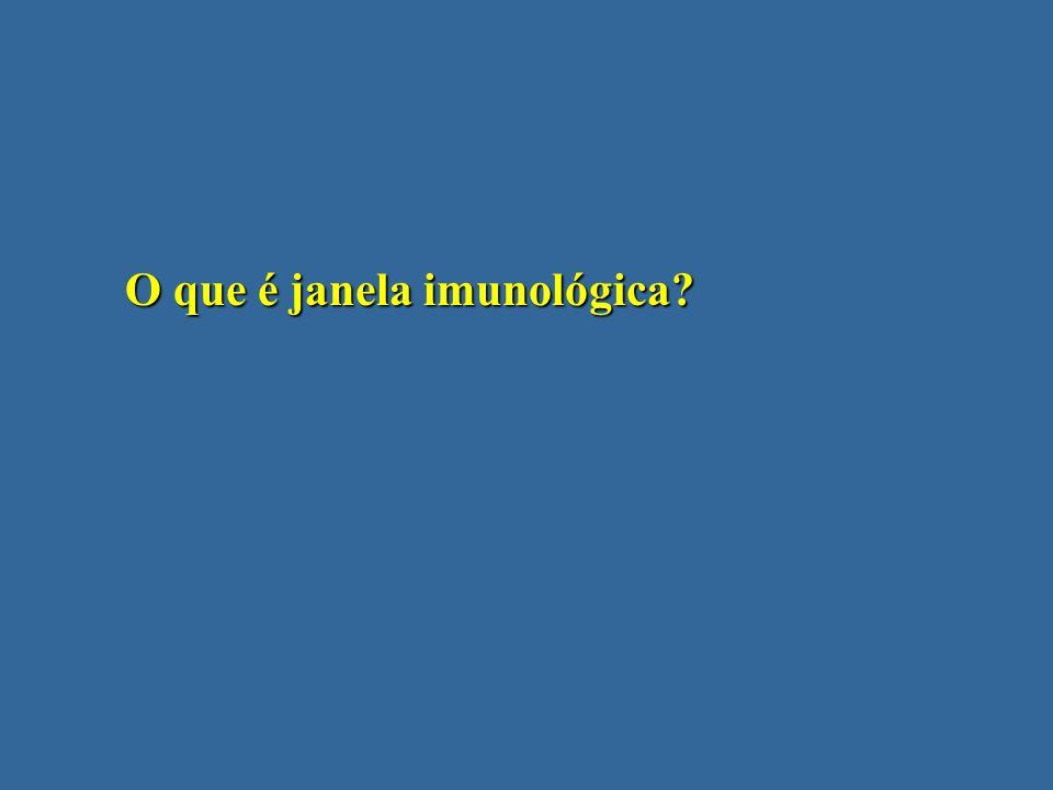 O que é janela imunológica?