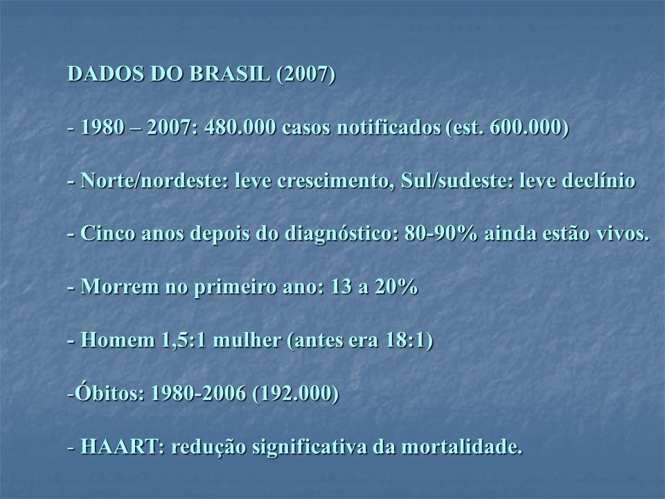 DADOS DO BRASIL (2007) - 1980 – 2007: 480.000 casos notificados (est. 600.000) - Norte/nordeste: leve crescimento, Sul/sudeste: leve declínio - Cinco