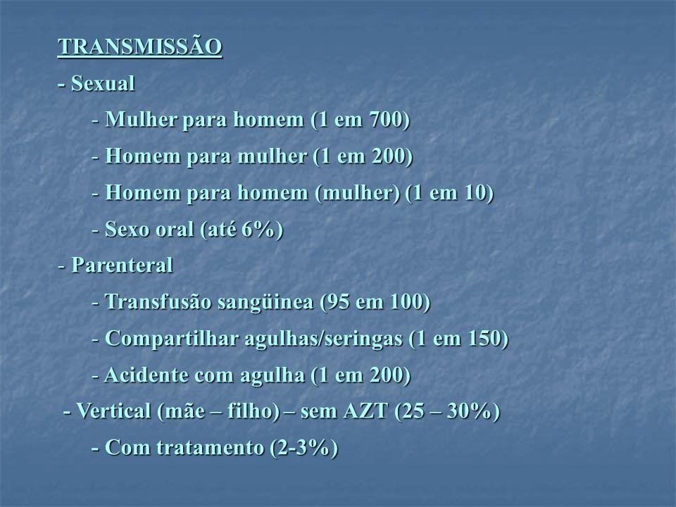 TRANSMISSÃO - Sexual - Mulher para homem (1 em 700) - Homem para mulher (1 em 200) - Homem para homem (mulher) (1 em 10) - Sexo oral (até 6%) - Parent