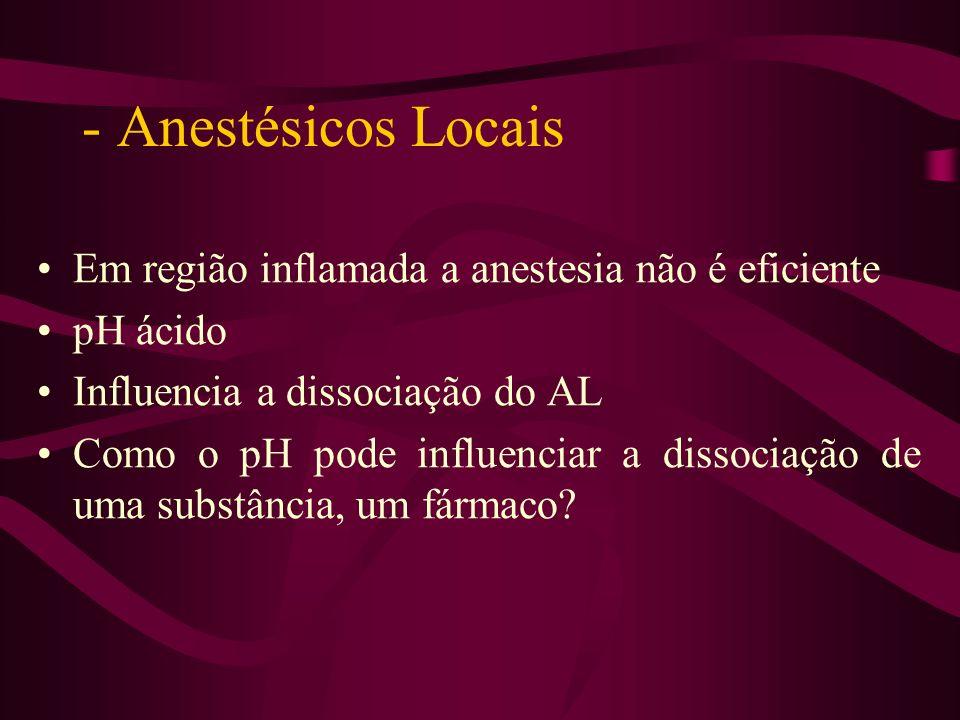 - Anestésicos Locais Em região inflamada a anestesia não é eficiente pH ácido Influencia a dissociação do AL Como o pH pode influenciar a dissociação