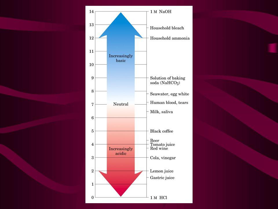 TAMPÕES Fator-chave na capacidade do corpo em manter o pH normal.