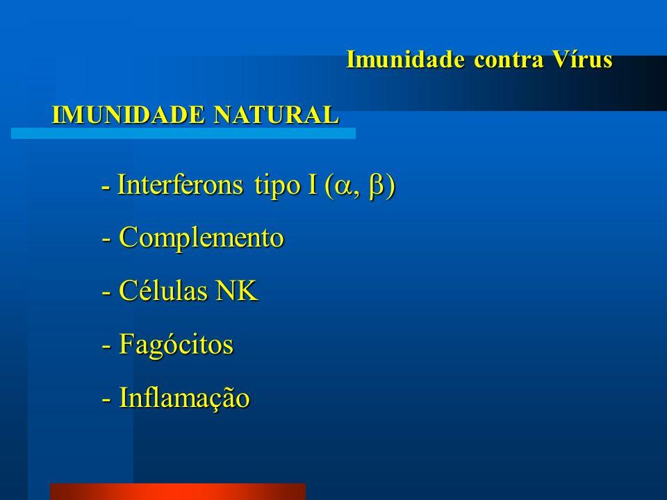 Imunidade contra Vírus IMUNIDADE NATURAL - Interferons tipo I (, ) - Complemento - Células NK - Fagócitos - Inflamação