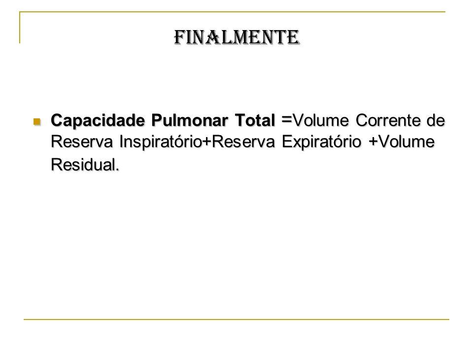 FINALMENTE Capacidade Pulmonar Total = Volume Corrente de Reserva Inspiratório+Reserva Expiratório +Volume Residual. Capacidade Pulmonar Total = Volum