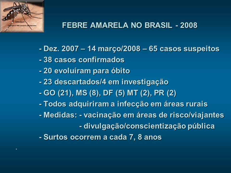 FEBRE AMARELA NO BRASIL - 2008 - Dez. 2007 – 14 março/2008 – 65 casos suspeitos - 38 casos confirmados - 20 evoluíram para óbito - 23 descartados/4 em