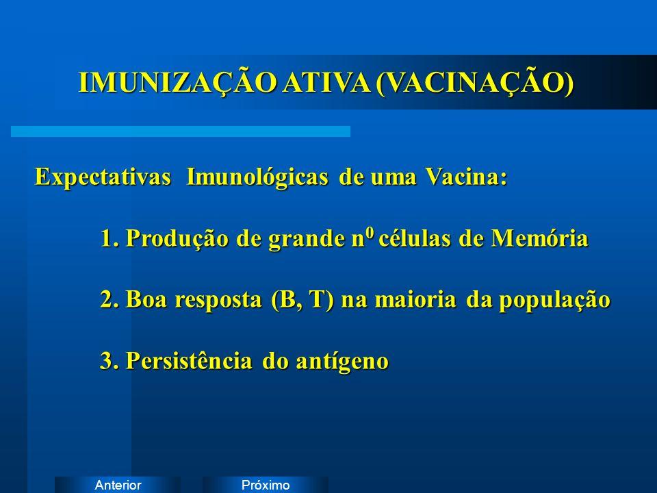 PróximoAnterior IMUNIZAÇÃO ATIVA (VACINAÇÃO) Expectativas Imunológicas de uma Vacina: 1. Produção de grande n 0 células de Memória 2. Boa resposta (B,