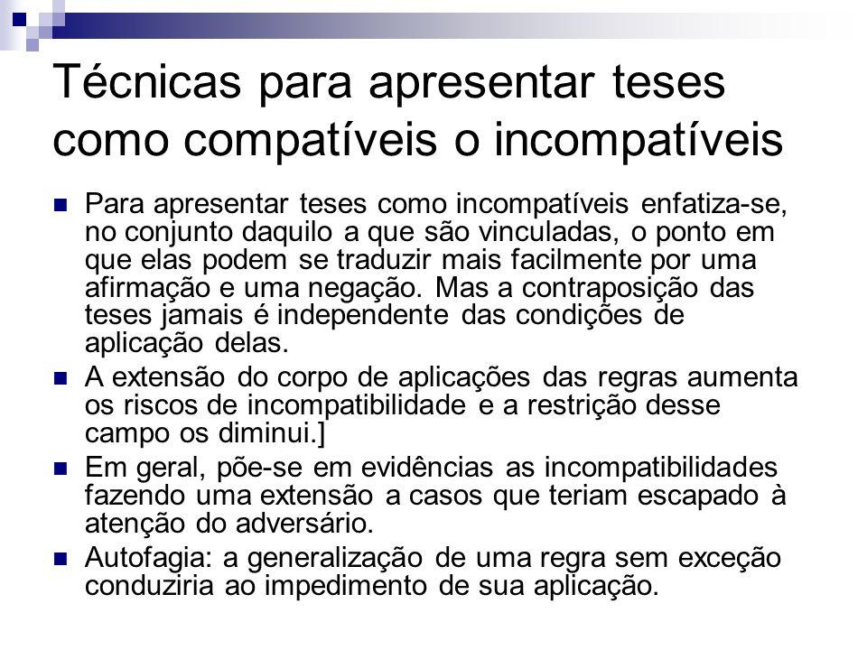 Técnicas para apresentar teses como compatíveis o incompatíveis Para apresentar teses como incompatíveis enfatiza-se, no conjunto daquilo a que são vi