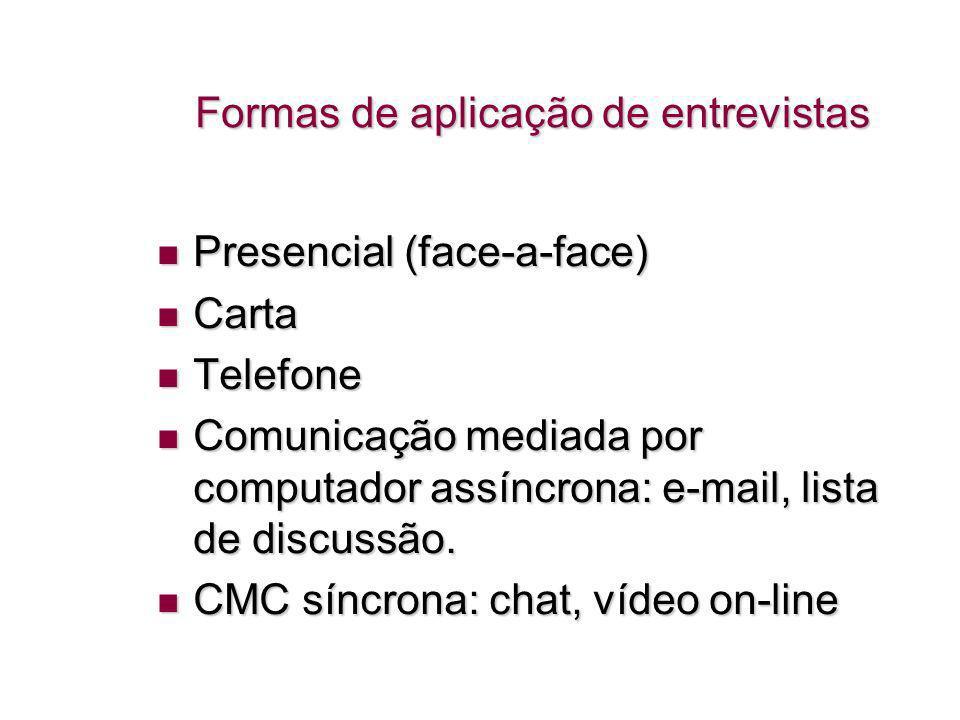 Formas de aplicação de entrevistas Presencial (face-a-face) Presencial (face-a-face) Carta Carta Telefone Telefone Comunicação mediada por computador assíncrona: e-mail, lista de discussão.