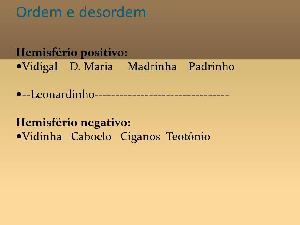 Ordem e desordem Hemisfério positivo: Vidigal D. Maria Madrinha Padrinho --Leonardinho-------------------------------- Hemisfério negativo: Vidinha Ca