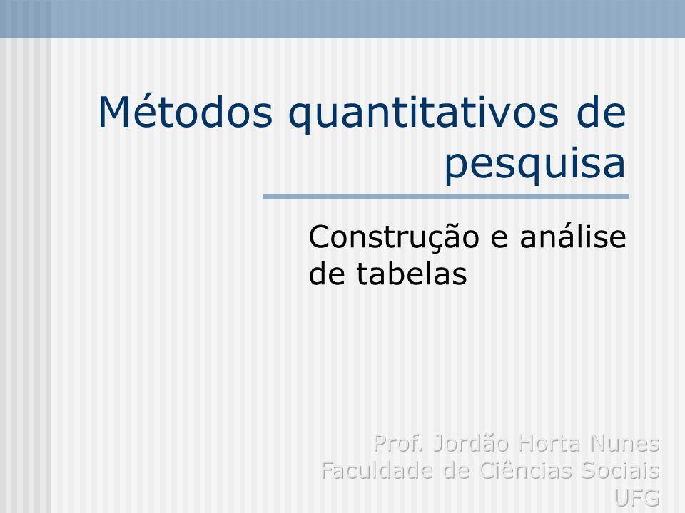Métodos quantitativos de pesquisa Construção e análise de tabelas