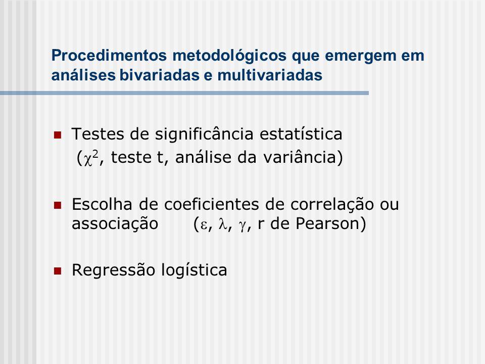 Procedimentos metodológicos que emergem em análises bivariadas e multivariadas Testes de significância estatística ( 2, teste t, análise da variância) Escolha de coeficientes de correlação ou associação (,,, r de Pearson) Regressão logística