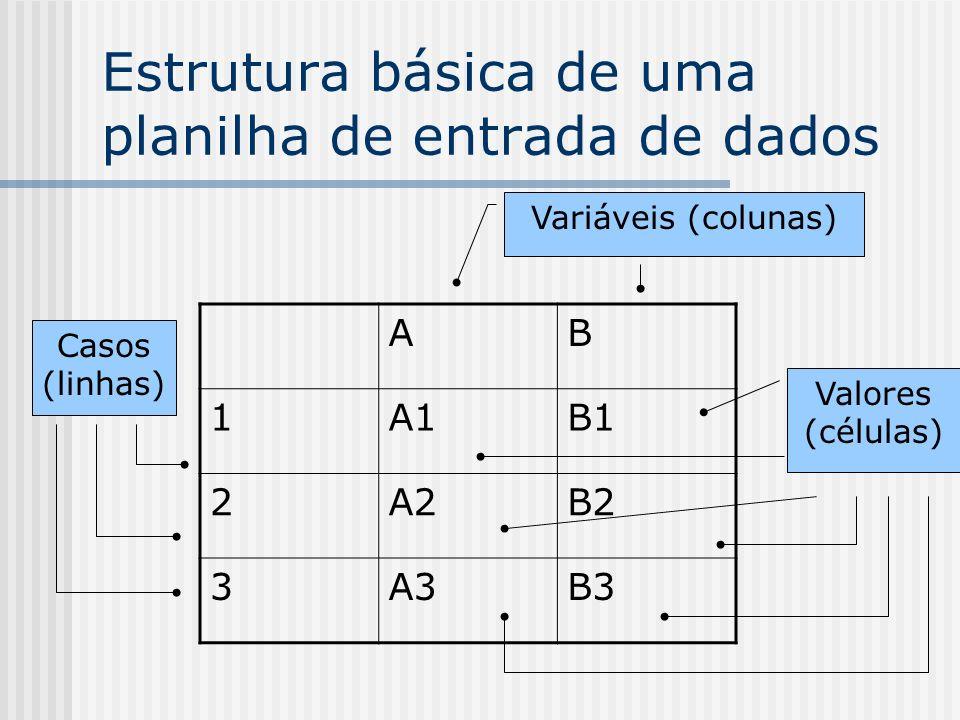 Estrutura básica de uma planilha de entrada de dados AB 1A1B1 2A2B2 3A3B3 Variáveis (colunas) Valores (células) Casos (linhas)